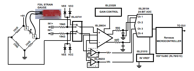 Strain Gauge with Programmable Chopper Stabilized IN-Amp