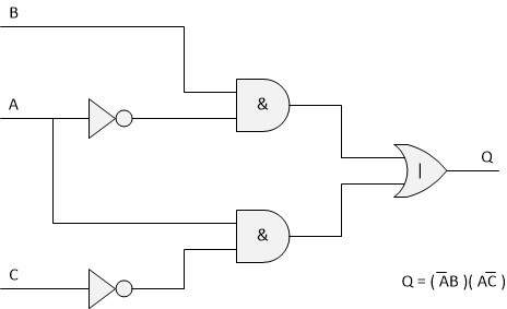 Using 8:1 Multiplexers to Implement Logical Functions