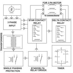 3 Phase Star Delta Motor Wiring Diagram 1991 Jeep Cherokee Stereo Automatic Starter Using Relays For Induction And Adjustable Electronic Timer Block Jpg