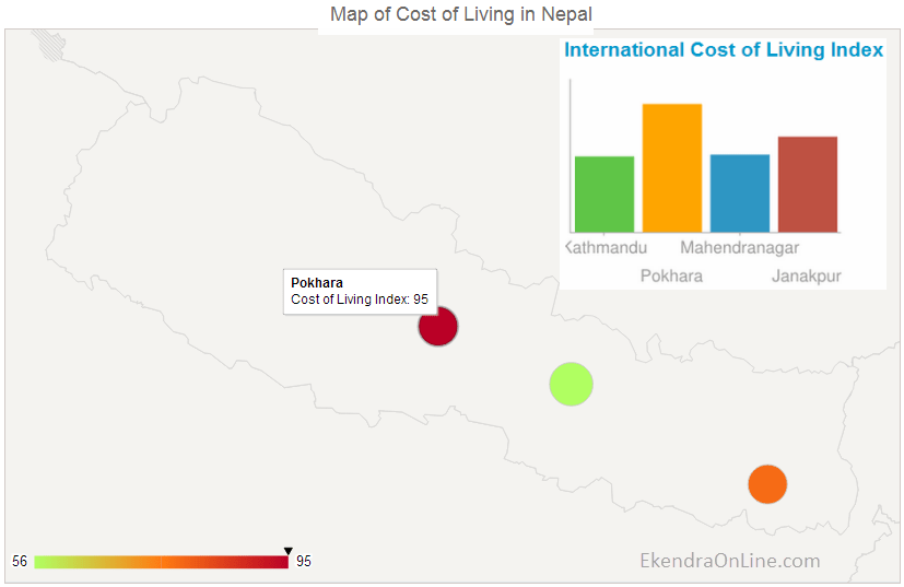 Map of Cost of Living in Nepal, Pokhara is the most expensive city in Nepal having highest international cost of living index