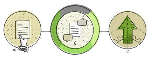 RG Score – Research Gate's Scientific and Research Reputation Measurement Technique