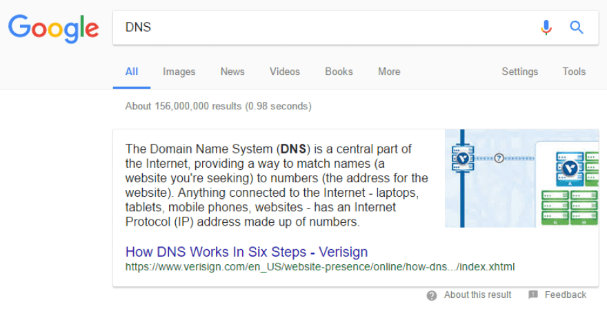 A Google search for the term DNS.