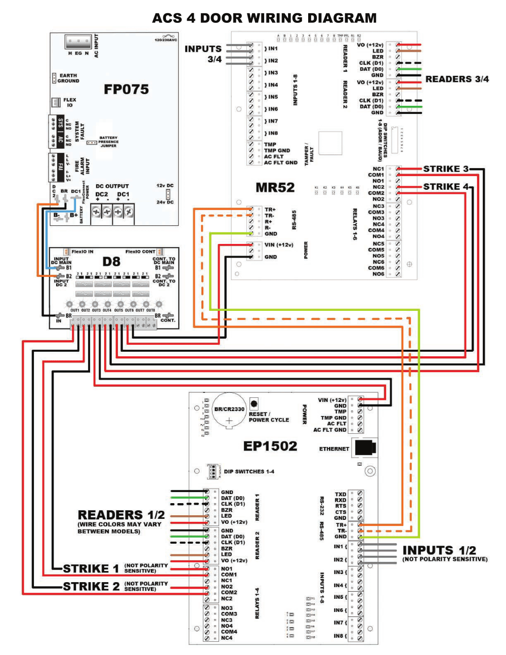 medium resolution of wiring e5 7 myers images gallery acs 4 door wiring diagram ep1502 remotelock