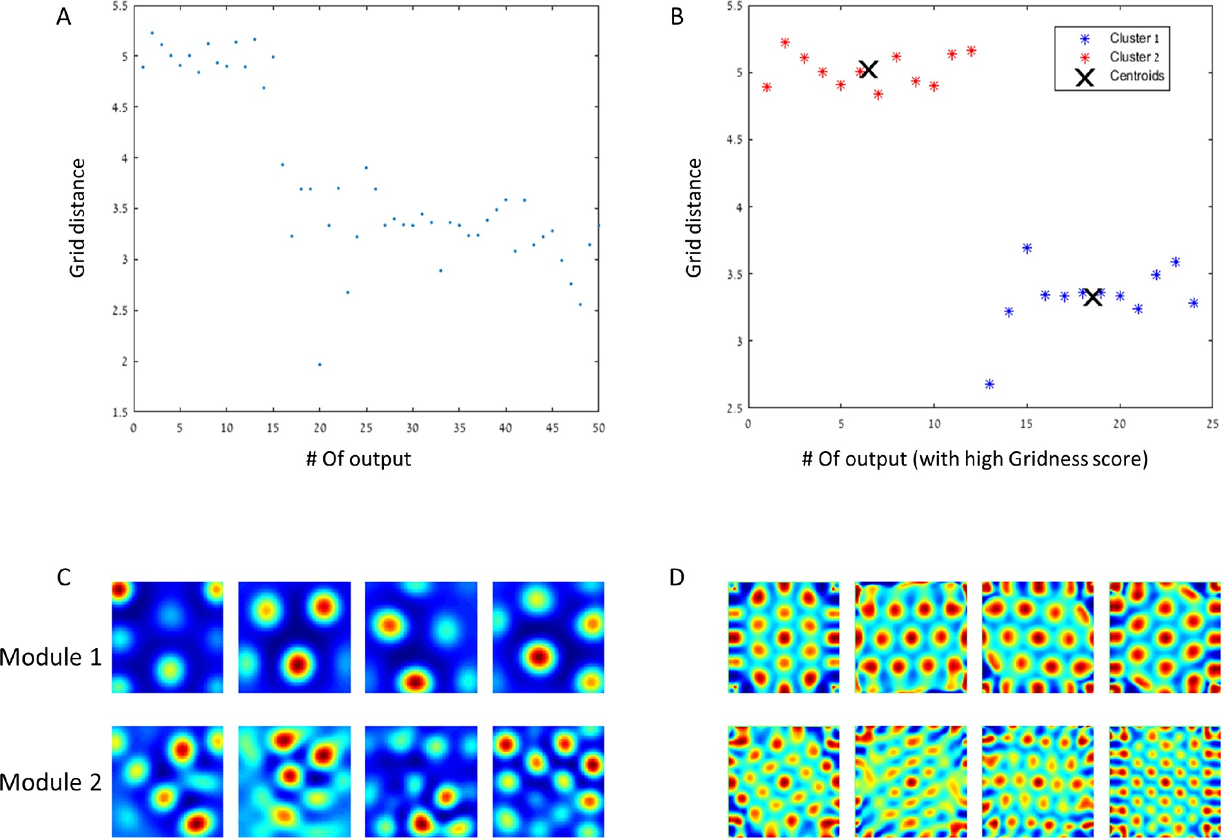 Extracting Grid Cell Characteristics From Place Cell Inputs Using Non Negative Principal