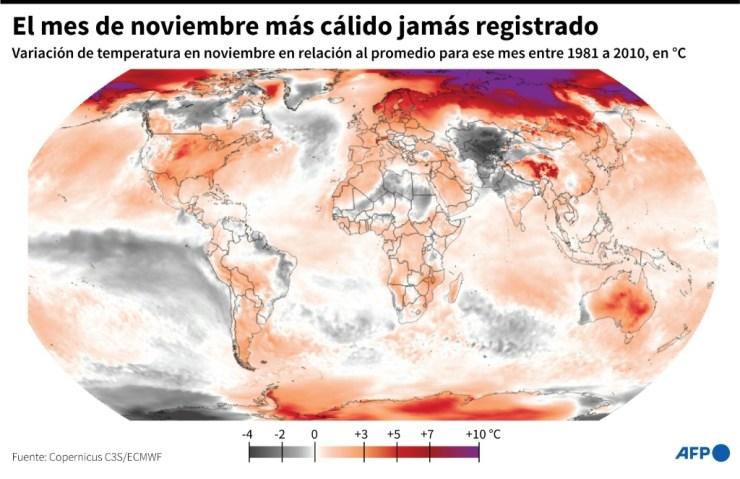 noviembre cálido