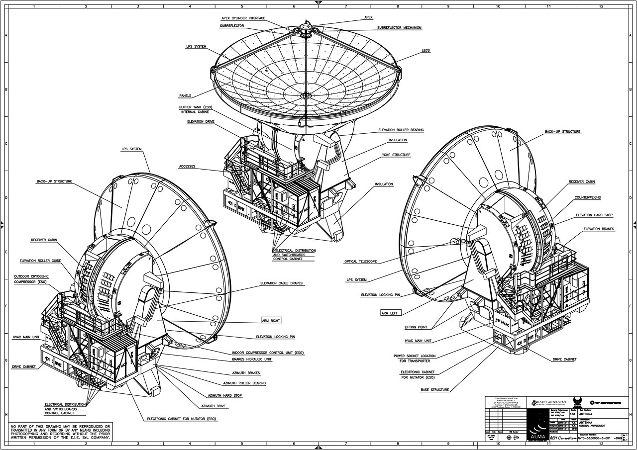Diagram Of European Alma Antenna
