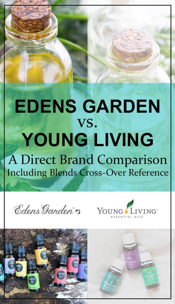 Edens Garden Vs Young Living : edens, garden, young, living, Edens, Garden, Young, Living, Essential, Blends, Cross, Reference
