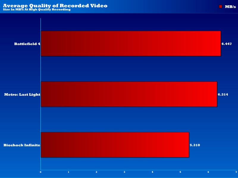 nv_shadowplay_video_quality