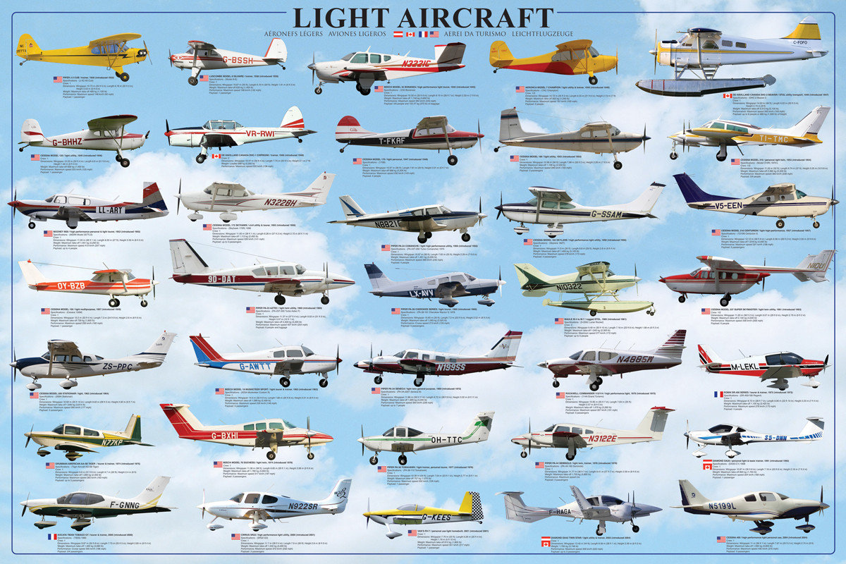 general aviation scale diagram deh p6000ub wiring light aircraft poster sold at europosters