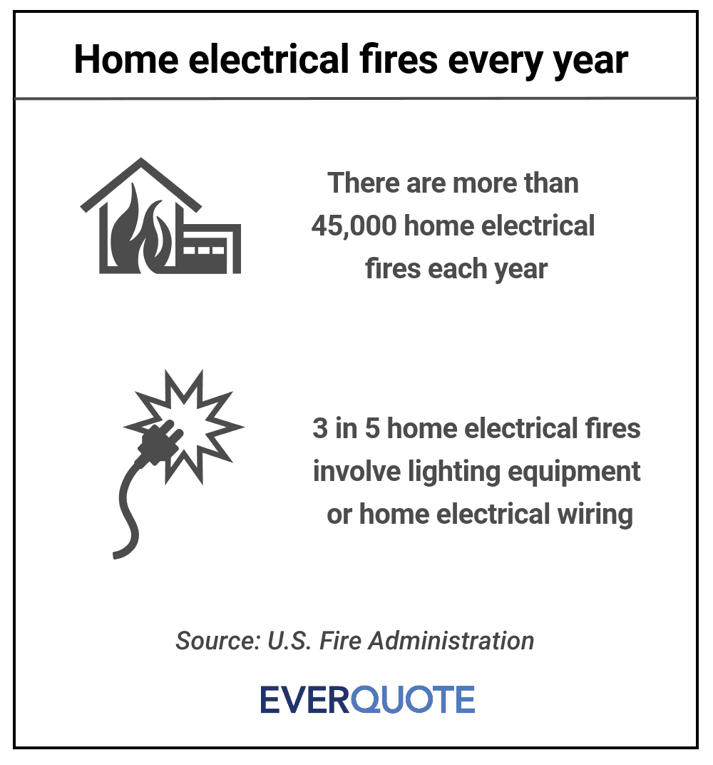 small resolution of electrical wiring home