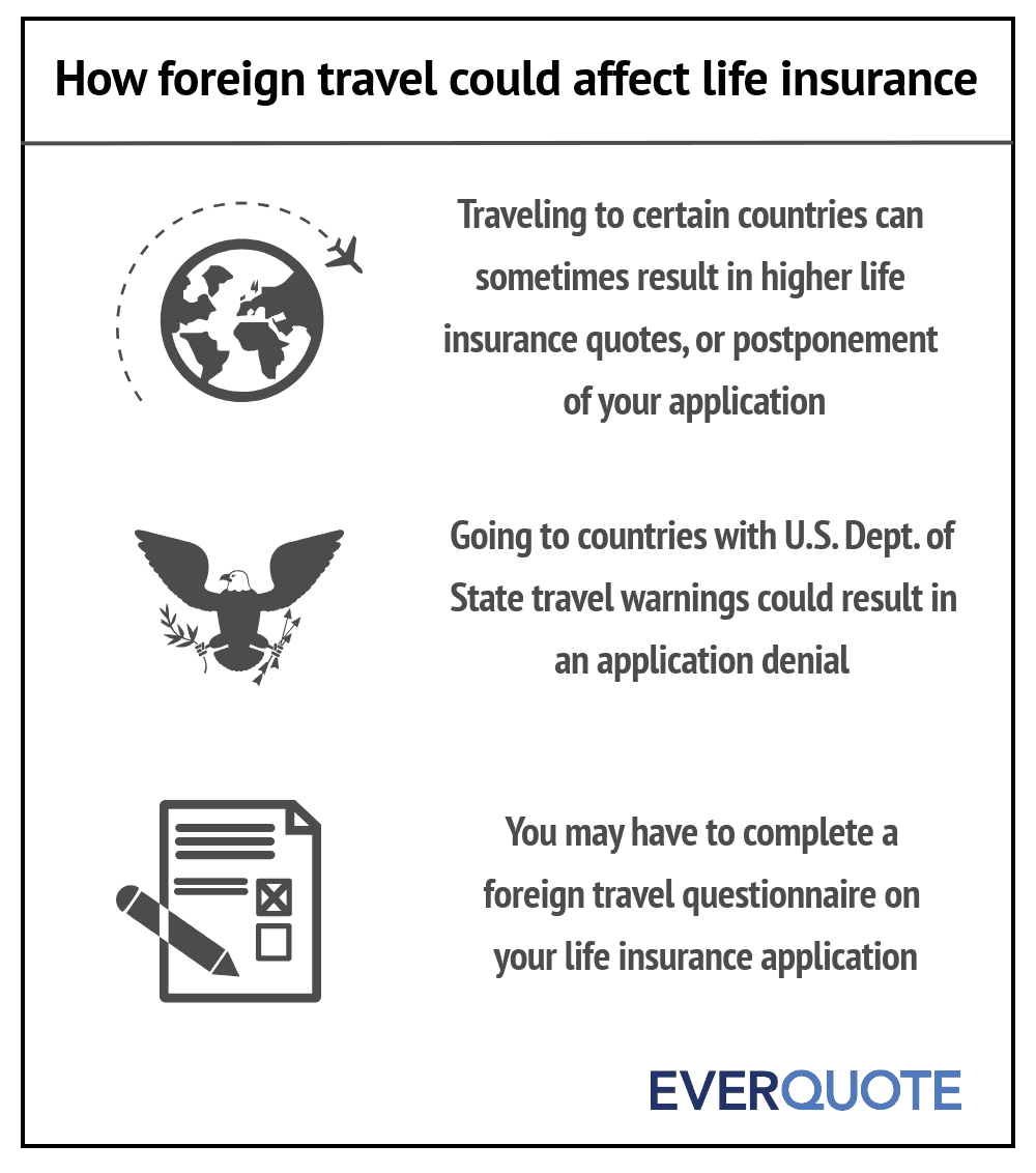 Foreign Travel Can Affect Life Insurance Buyers