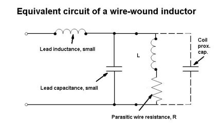 What Is Self Resonant Frequency Everything Rf