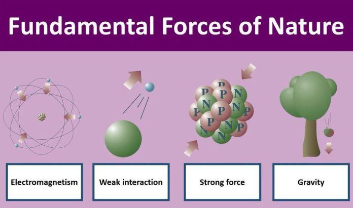 Evrene Hükmeden Kadim Güçler: Doğadaki Dört Temel Kuvvet Hangileridir?