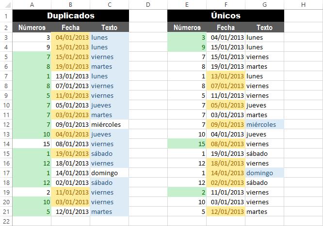 Aplicar formato condicional a valores duplicados en Excel