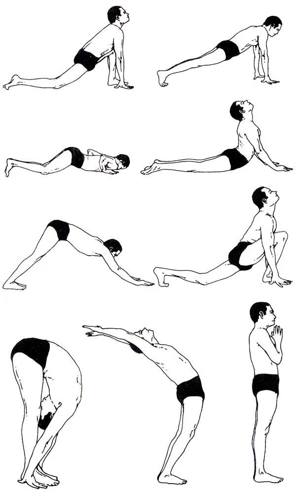 Philosophy of Hatha Yoga