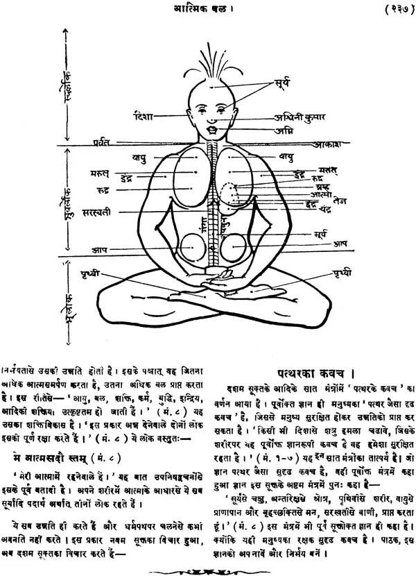 अथर्ववेद ब्रह्मविद्या प्रकरण: All Mantras of the