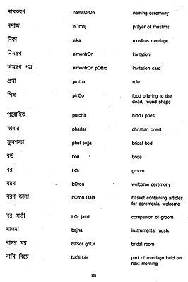 Classified Recall Vocabulary in Bengali (Bengali)
