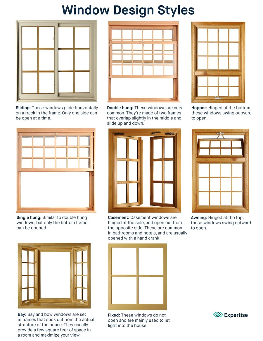 Home Energy Guide: Energy Efficient Windows