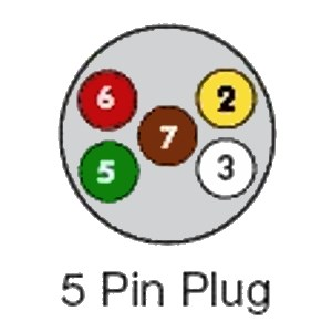 5 pin trailer plug wiring diagram australia three way meter in deutsch diagrams exploroz articles round