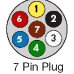 Trailer Wiring Diagram Australia 7 Pin Flat Rotork 6000 Diagrams @ Exploroz Articles