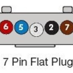 5 Pin Trailer Plug Wiring Diagram Australia Christmas Origami Flower Diagrams @ Exploroz Articles