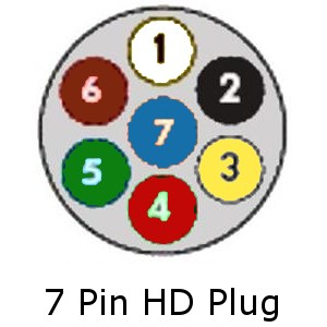 wiring diagram for large 7 pin trailer plug car wire diagrams exploroz articles heavy duty