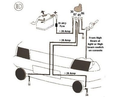 Wiring Driving Lights To High Beam Diagram