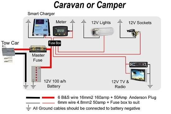 Caravan & Camper Battery Charging @ ExplorOz Articles