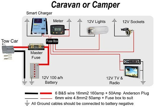caravan wiring diagram 240v 2003 honda civic ac & camper battery charging @ exploroz articles