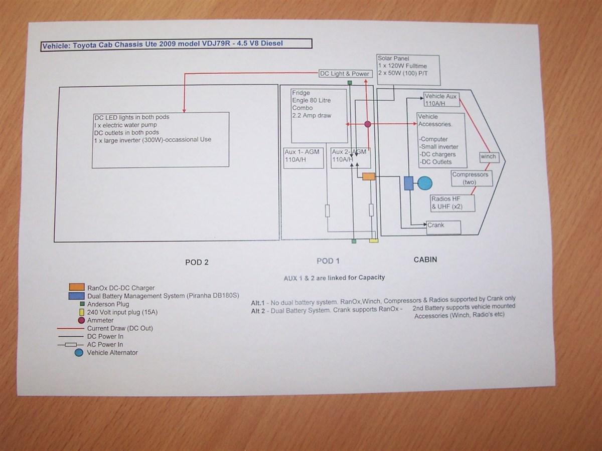 wiring diagram dual battery system for headlight relay piranha 42