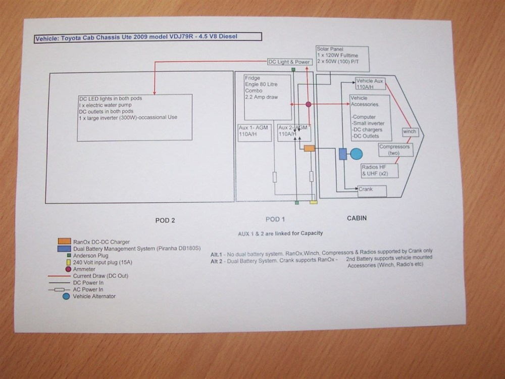 medium resolution of dc electrics building a 12 volt dc power system for your 4x4 my experiences