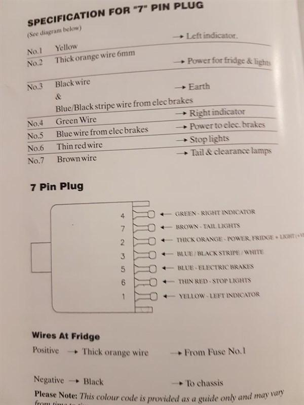 Caravan 12 Pin Plug Wiring Diagram Caravan Plug Wiring Diagram