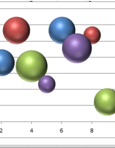 also how to change bubble chart color based on categories in excel rh extendoffice