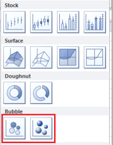 Doc bubble with multiple series also how to create chart in excel rh extendoffice