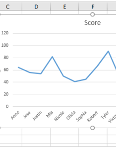 For example you have created  line chart with major horizontal gridlines as below screenshot shown now can follow steps to change it minor also how add in an excel rh extendoffice