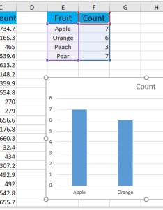 also how to create  chart by count of values in excel rh extendoffice