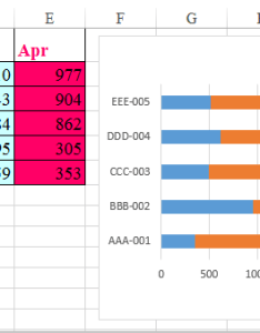 Please create the bar or column chart which contains multiple data series as following screenshot shown also how to color based on cell in excel rh extendoffice