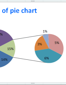Doc pie of pie also how to create or bar chart in excel rh extendoffice