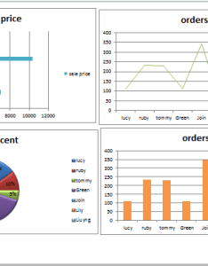 Doc move chart to chartsheet also how display multiple charts in one sheet rh extendoffice