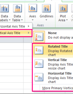 Doc add axis label also how to label chart in excel rh extendoffice