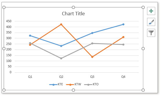 Dynamic highlight data point on Excel chart