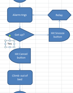 Then repeat step and to add text boxes for all the illustrations doc flowchart also how create in excel rh extendoffice