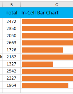 Now you will see the in cell bar chart is added to formula cells screenshot also how insert excel rh extendoffice