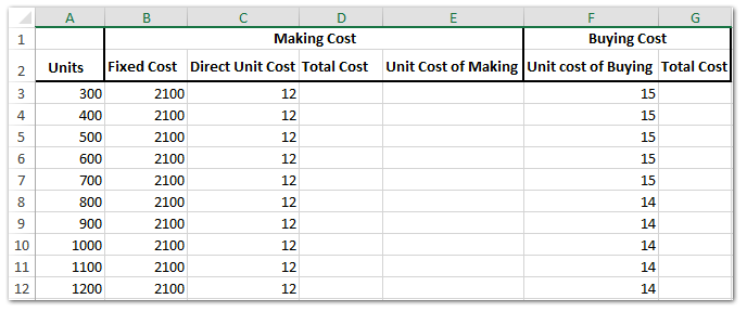 Download free templates to use microsoft's program to manage your schedules, budget your money and much more. How To Calculate Make Or Buy Decisions In Excel