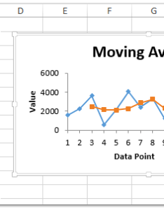 also how to calculate moving rolling average in excel rh extendoffice