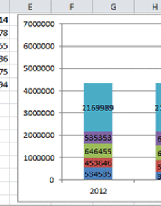 Doc percentage in stacked column also how to show percentages chart excel rh extendoffice