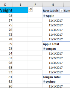 And  will take the pivot table as example to calculate weighted average price of each fruit in also how an excel rh extendoffice