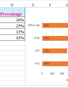 also how to create progress bar chart in excel rh extendoffice