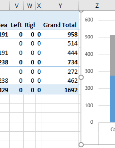 Doc stacked column by pivottable also how to create chart from  pivot table in excel rh extendoffice
