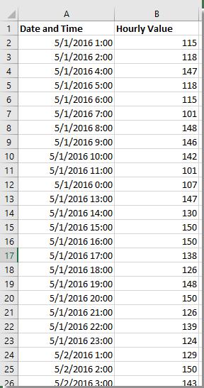 Menghitung Waktu Di Excel : menghitung, waktu, excel, Bagaimana, Cepat, Menghitung, Menjadi, Harian, Excel?